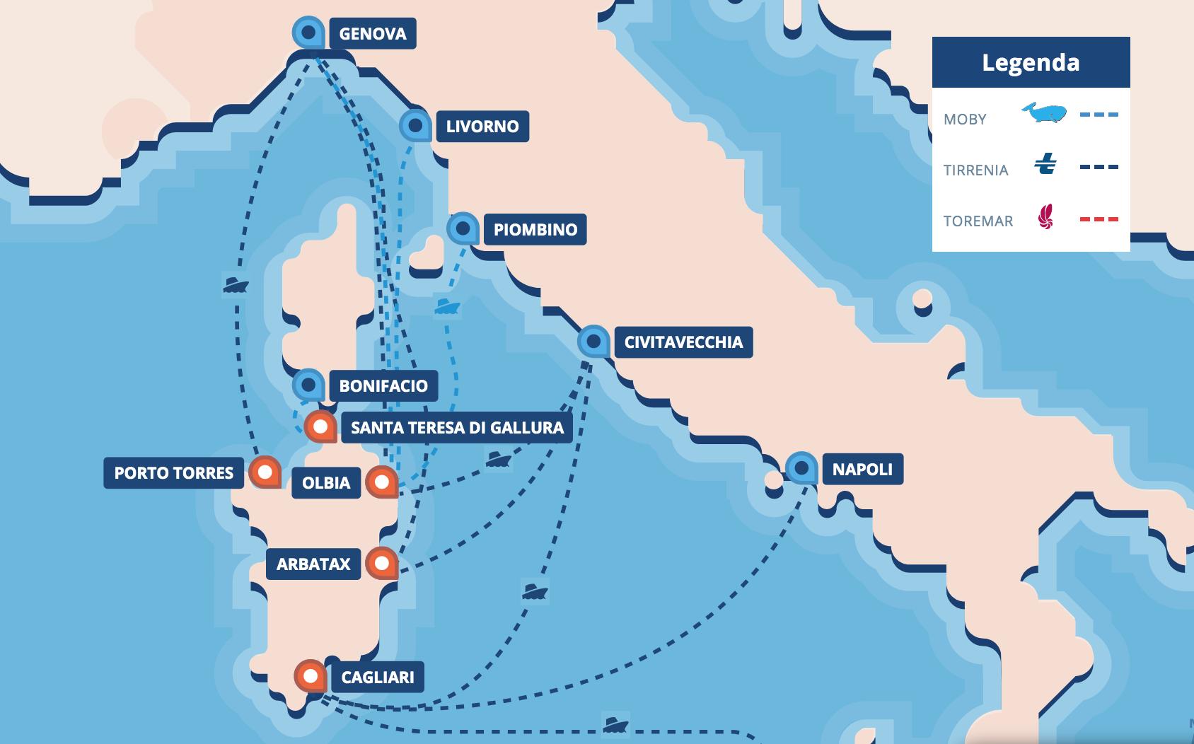 Mobi and Tirrenia routes to Sardinia